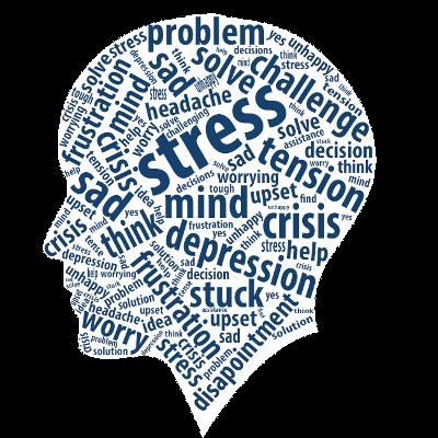 Spiritual / Ruhani Mental Health ilaj / Treatment