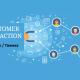 Business Customer Attraction Roohani Talisman / Taweez